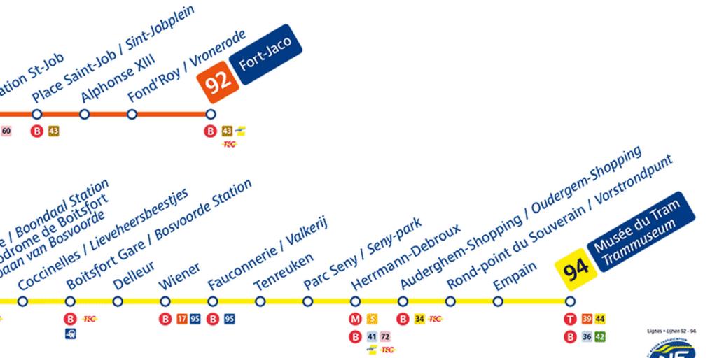 Extension du tram 94 de la place Wiener à Hermann-Debroux (2006-2008) et d'Hermann-Debroux au Musée du Tram (2011-2013)