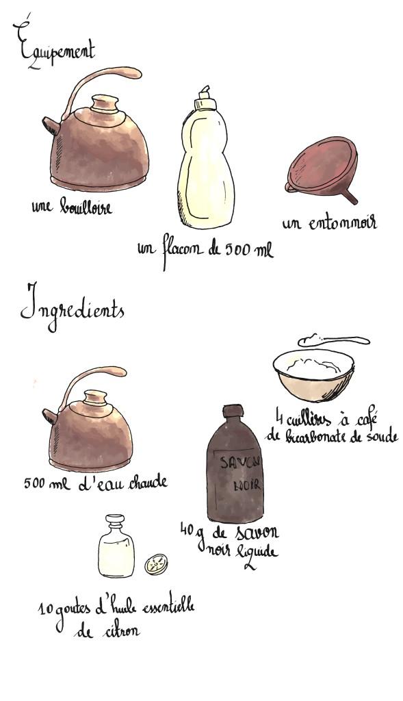 ingrédients_produits d'entretien